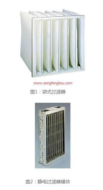 静电空气过滤器对于万达茂室内pm2.5控制的运用