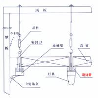 DOP液槽式高效過濾器結構解析圖