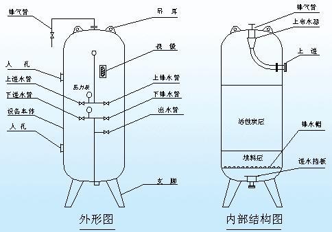 可以大电流快速充放电,电池的能量密度要比超级电容高,同等体积下电池